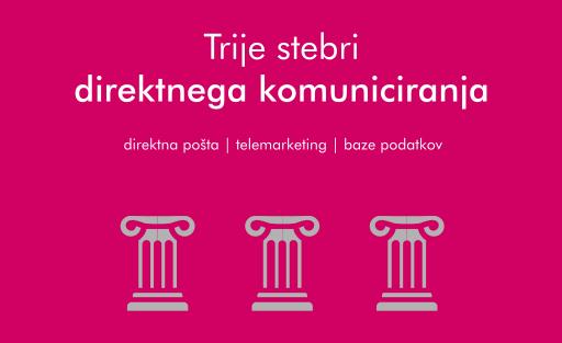 Trije stebri direktnega komuniciranja